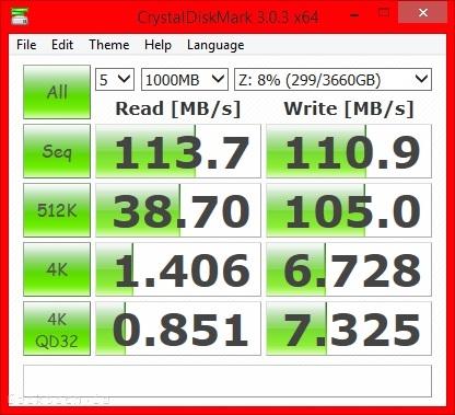 WD EX2100 RAID0 Crystal Disk Mark Share