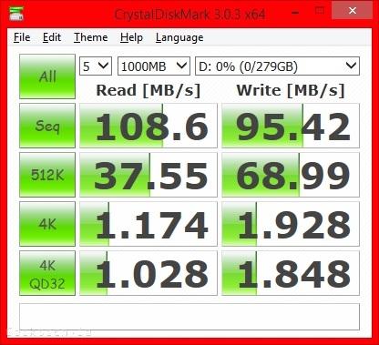 WD EX2100 RAID1 Crystal Disk Mark Raid1