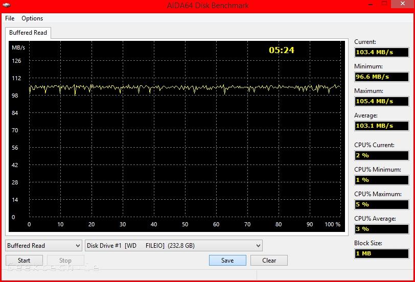 WD EX2100 iSCSI RAID 0 250GB buffered read test
