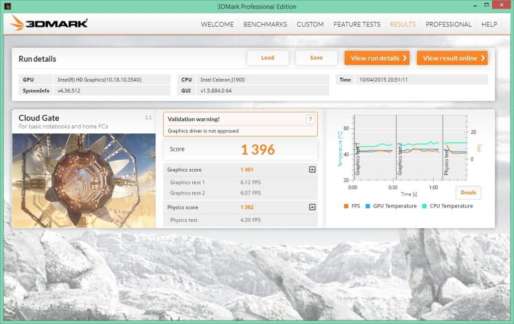 MSI Adora 20 3D Mark Cloud Gate