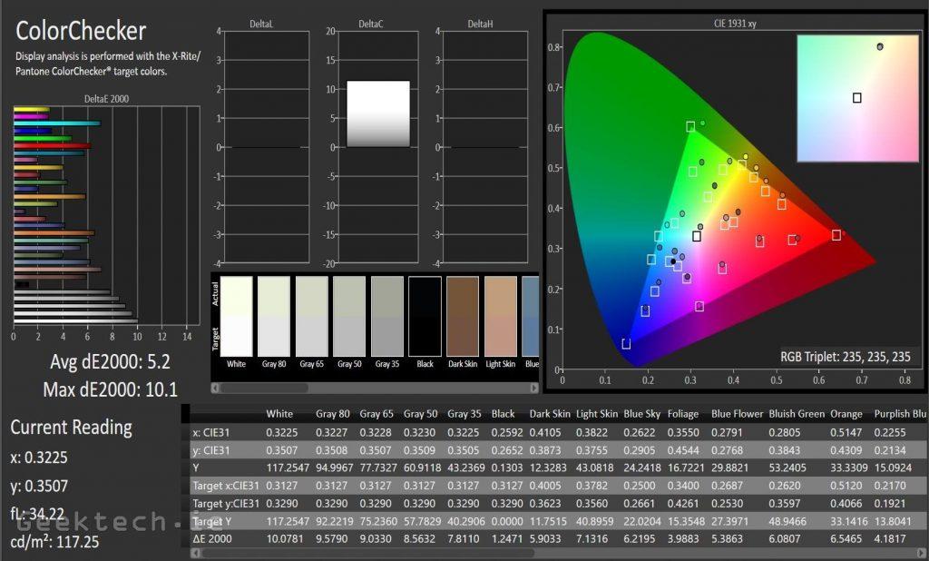 VX27776 ColorChecker