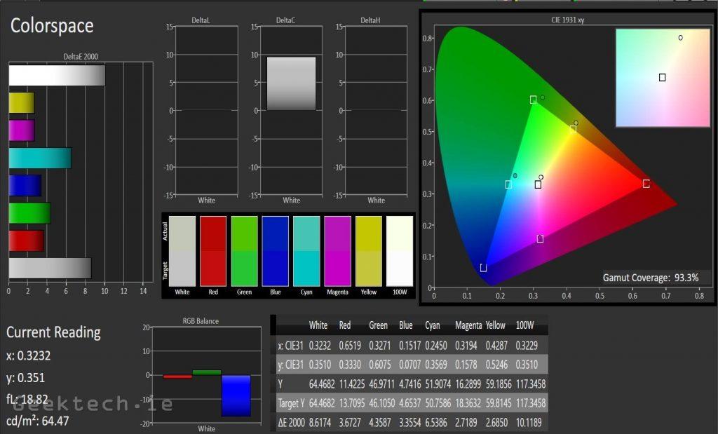 VX27776 Colorspace