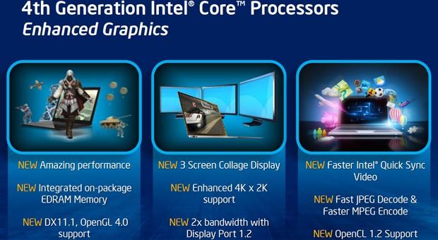 intel 4th gen HD 5000 (1)