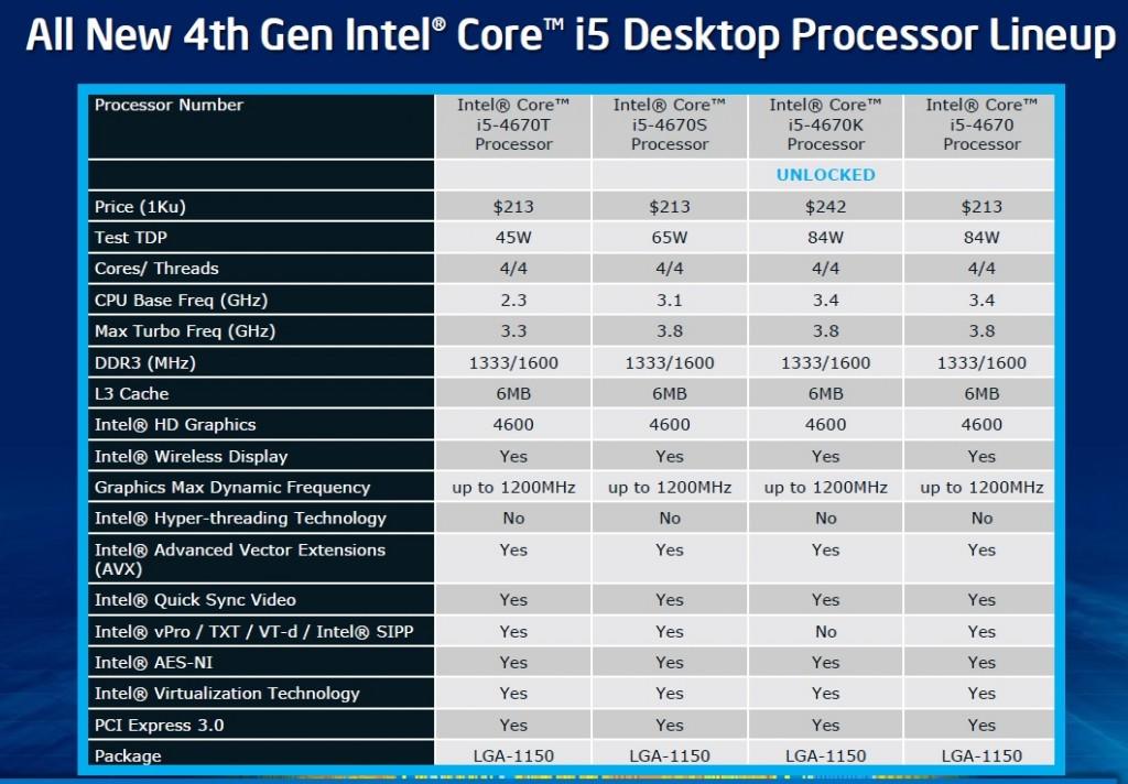Haswell Desktop (6)