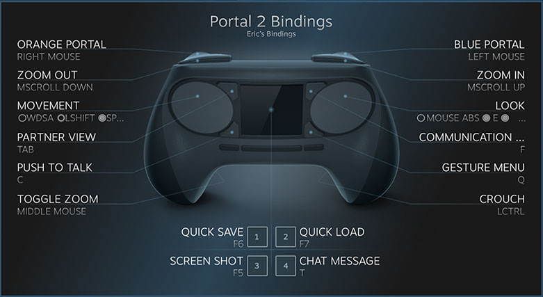 Steam_controller_bindings