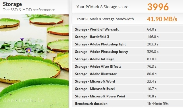 PC Mark Storage
