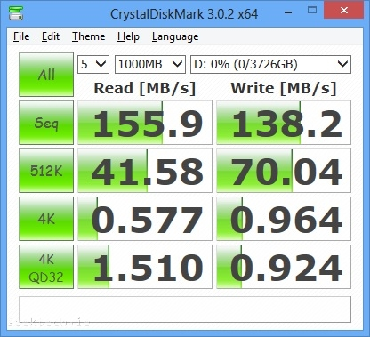 WD purple 4TB Crystal Disk Mark