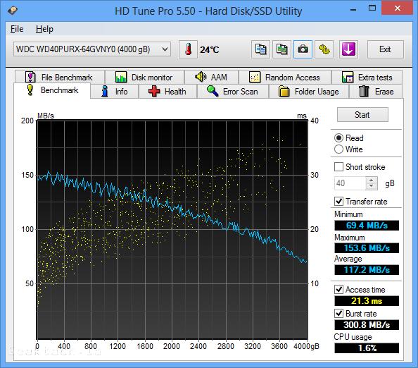 WD purple 4TB Hd tune pro read test