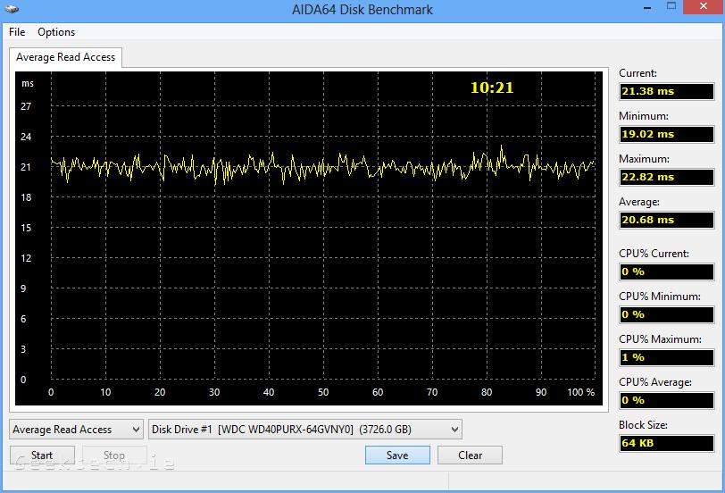 WD purple 4TB aida64 average read tests