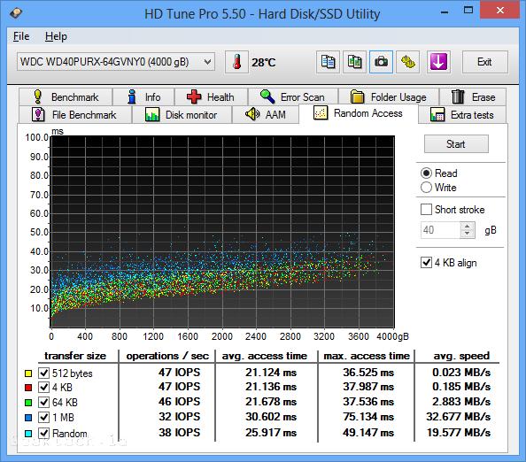 WD purple 4TB hd tune pro random access read