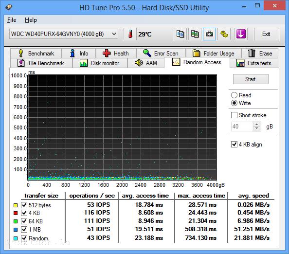 WD purple 4TB hd tune pro random access write