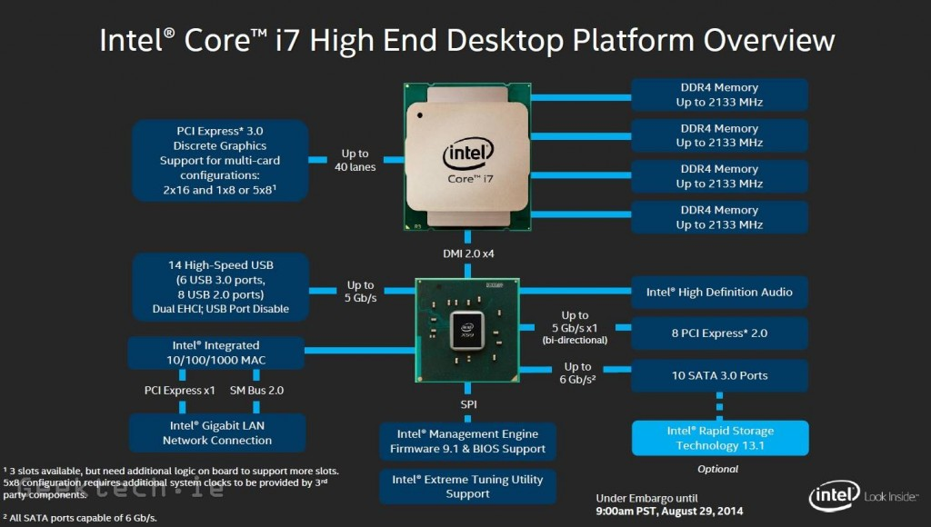 Intel X99 and Haswell-E 1 (7)