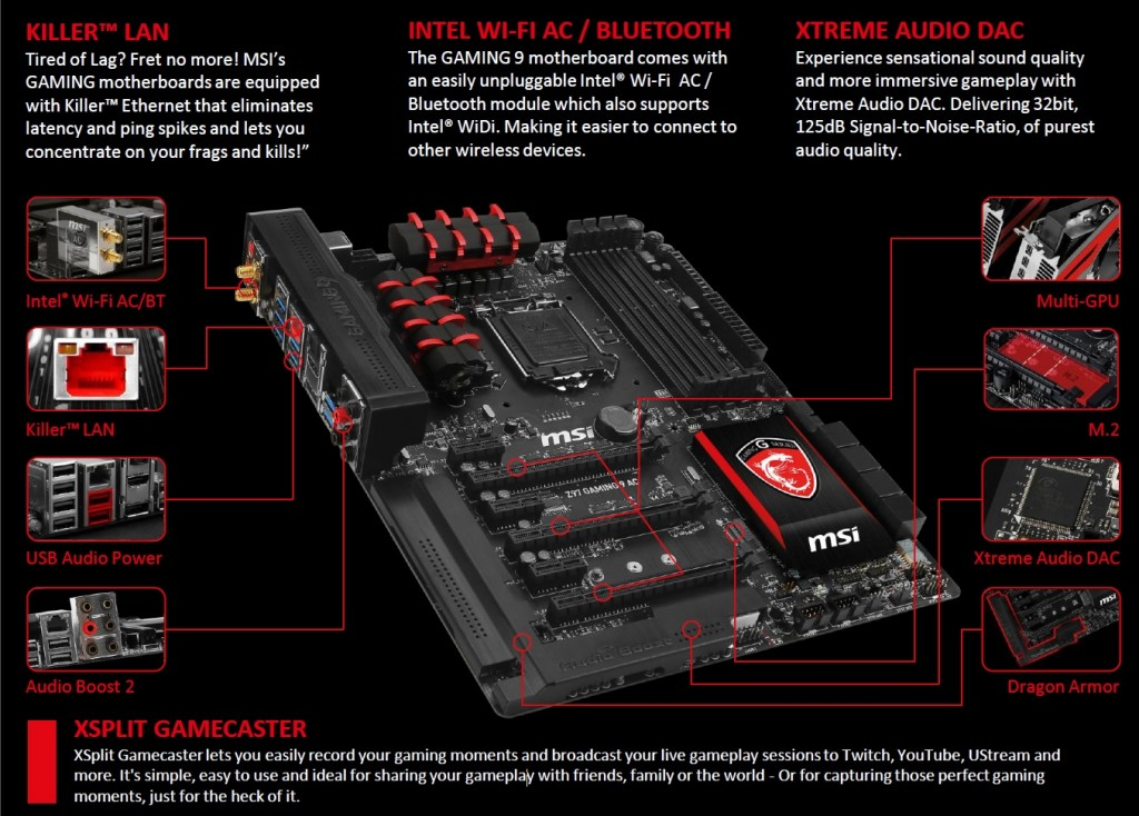 MSI Z97 Gaming 9 AC board Features