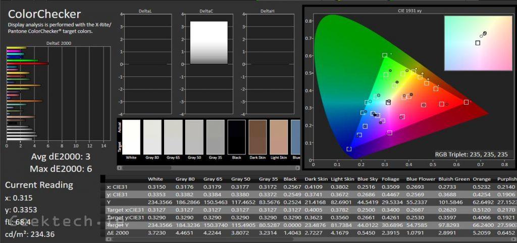VX27776 User Settings Color Checker(5)